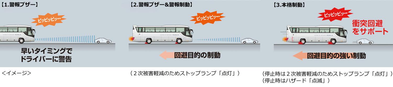 oriontour-bus2