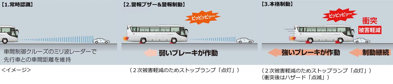 oriontour-bus3